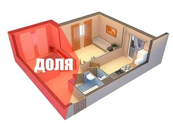 право наследования доли в квартире